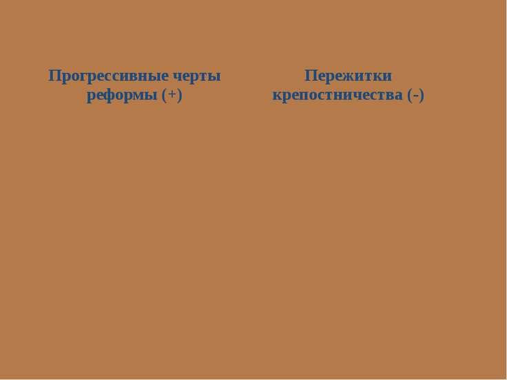 Прогрессивные черты реформы (+) Пережитки крепостничества (-)