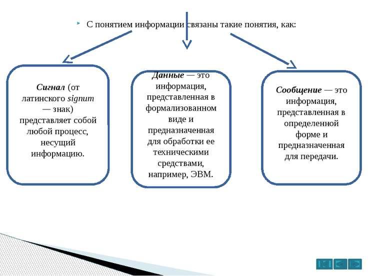 Различают две формы представления информации: Непрерывная, если его параметр ...