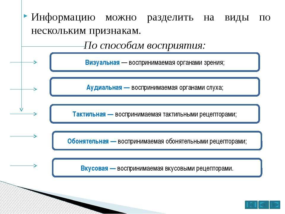 По форме представления информация делится на следующие виды: Текстовая — пере...