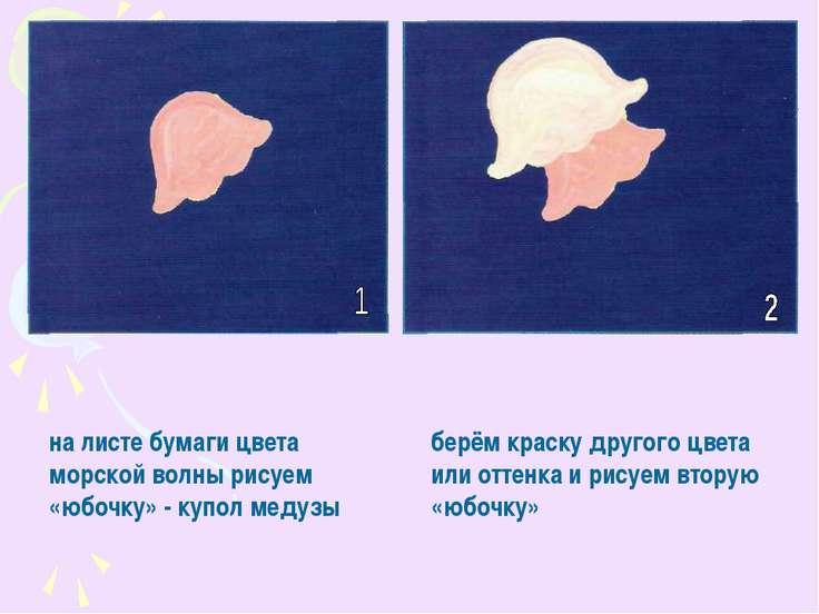 на листе бумаги цвета морской волны рисуем «юбочку» - купол медузы берём крас...