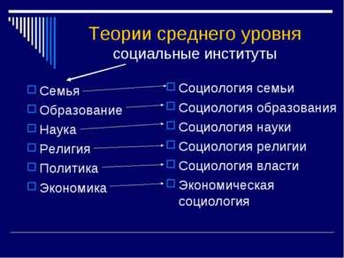 Теории среднего уровня социальные институты Семья Образование Наука Религия П...
