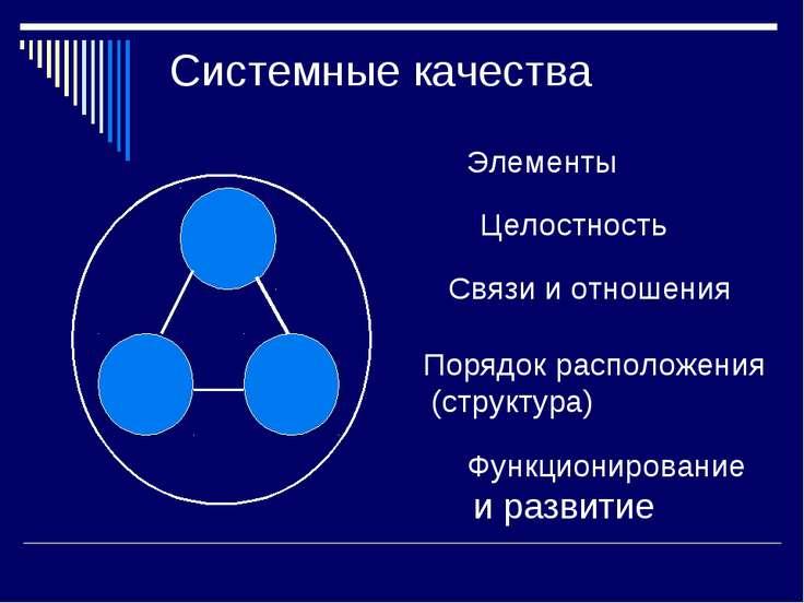 Системные качества Элементы Целостность Связи и отношения Порядок расположени...