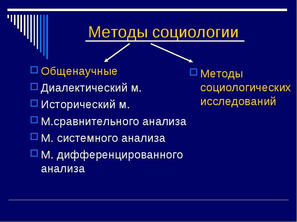 Методы социологии Общенаучные Диалектический м. Исторический м. М.сравнительн...