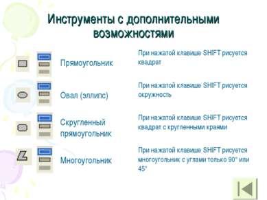 Инструменты с дополнительными возможностями Прямоугольник При нажатой клавише...