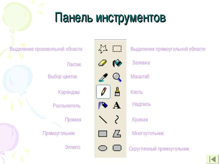 Панель инструментов Выделение произвольной области Выделение прямоугольной об...