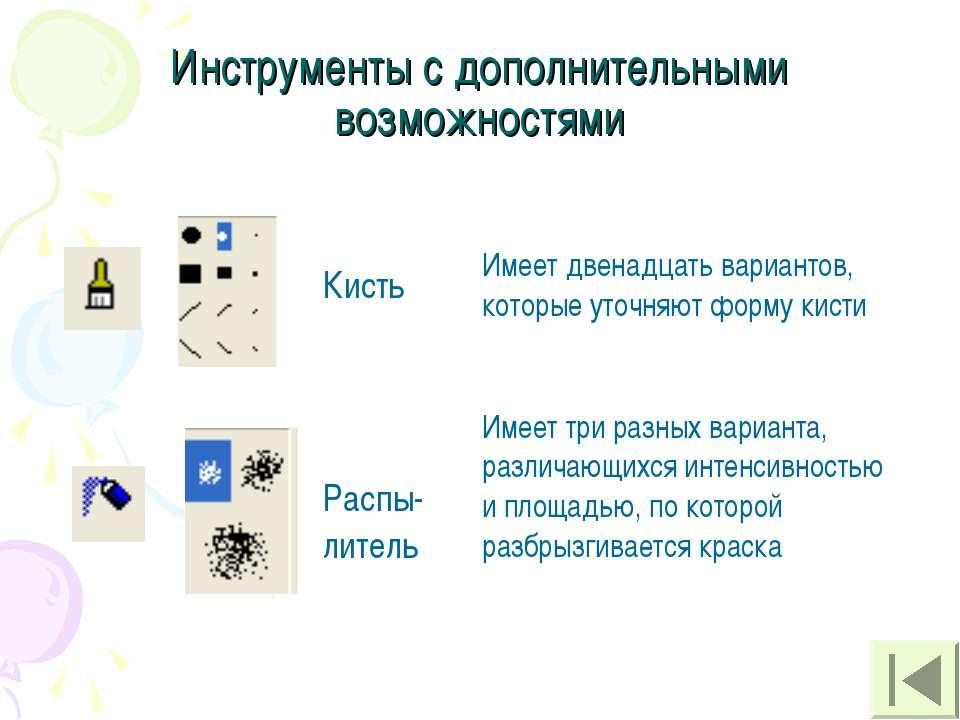 Инструменты с дополнительными возможностями Кисть Имеет двенадцать вариантов,...