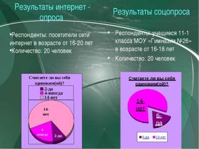 Результаты интернет - опроса Респонденты: посетители сети интернет в возрасте...