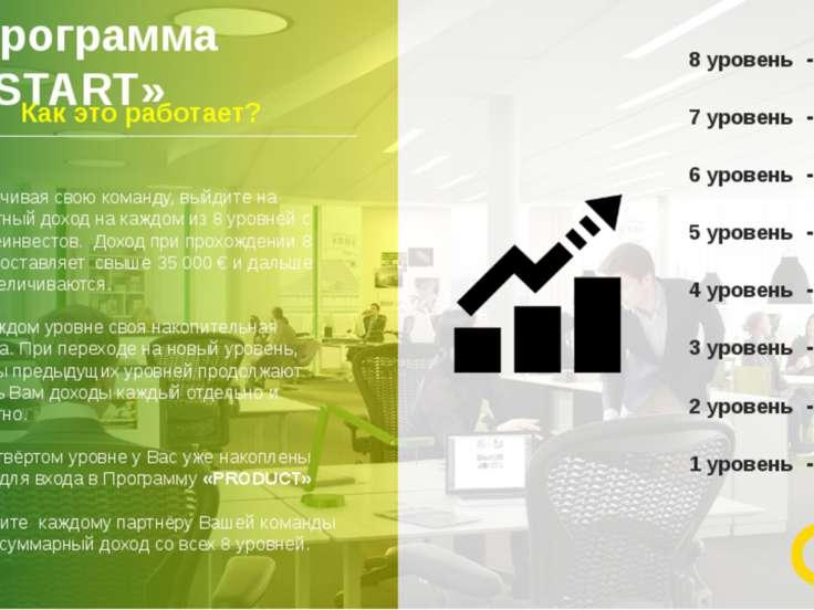 Программа «START» 4 Увеличивая свою команду, выйдите на многократный доход на...