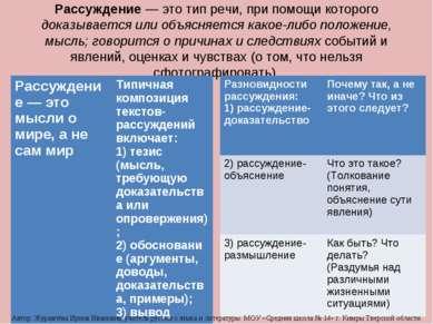 Рассуждение— это тип речи, при помощи которого доказывается или объясняется ...