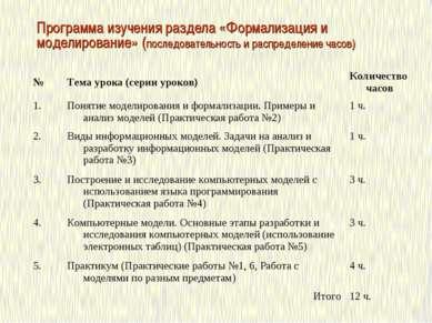 Программа изучения раздела «Формализация и моделирование» (последовательность...