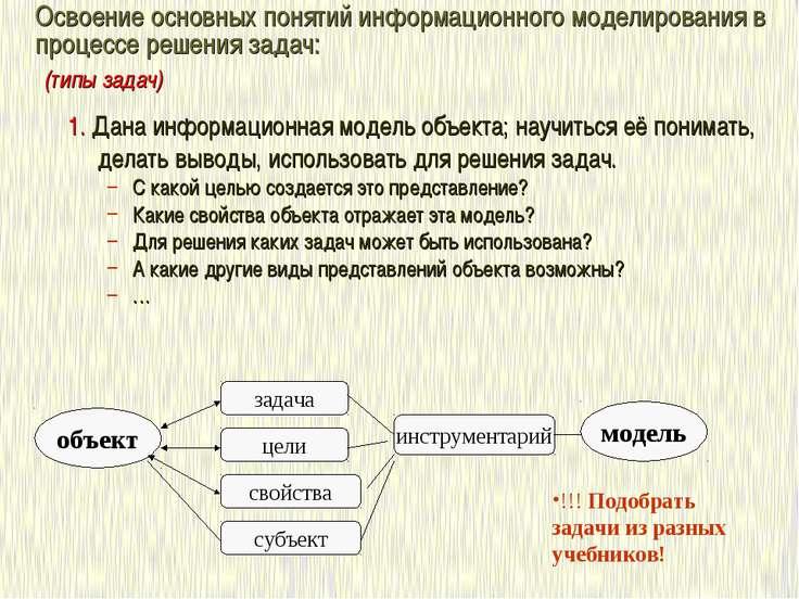 Освоение основных понятий информационного моделирования в процессе решения за...