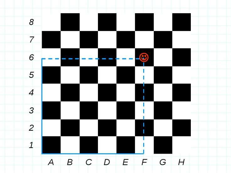 A B C D E F G H 8 7 6 5 4 3 2 1
