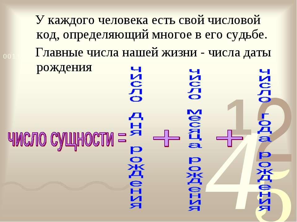 У каждого человека есть свой числовой код, определяющий многое в его судьбе. ...