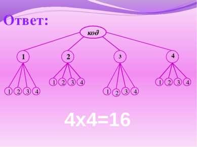 Ответ: код 1 2 3 4 1 2 3 4 1 2 3 4 1 2 3 4 1 2 3 4 4х4=16