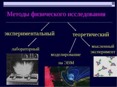 Методы физического исследования экспериментальный теоретический лабораторный ...