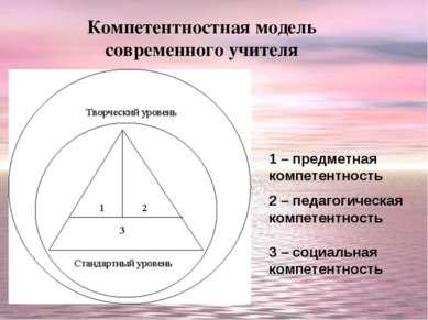 Компетентностная модель современного учителя 1 – предметная компетентность 2 ...