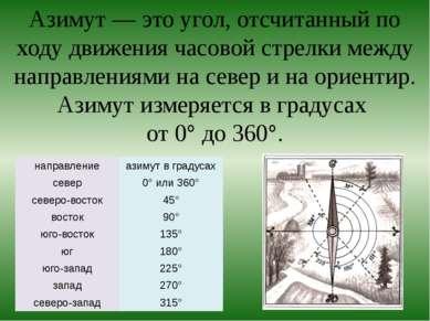 Азимут— это угол, отсчитанный по ходу движения часовой стрелки между направл...