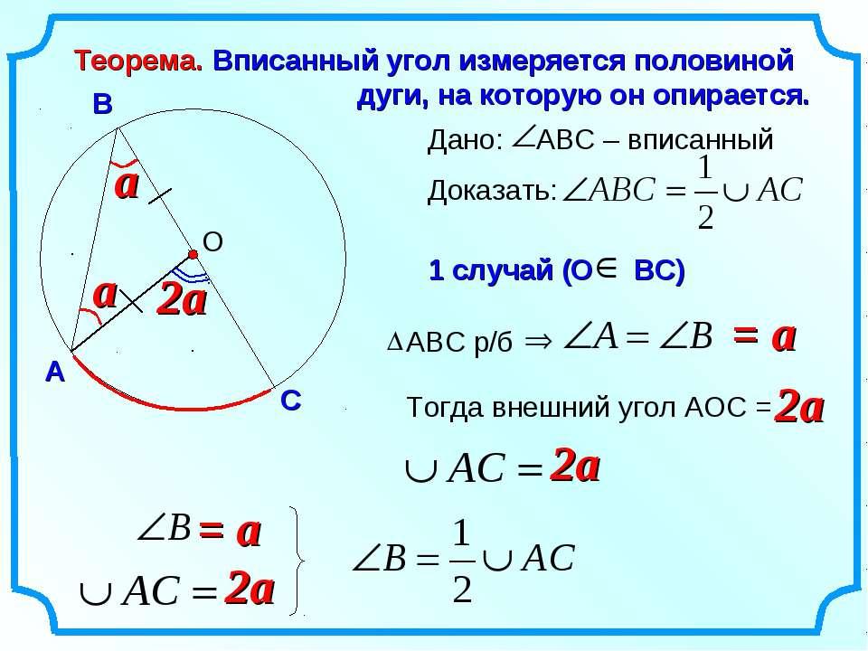 О Теорема. Вписанный угол измеряется половиной дуги, на которую он опирается....