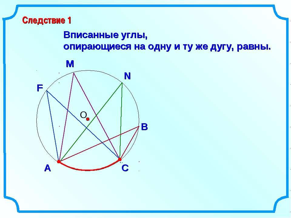 О Вписанные углы, опирающиеся на одну и ту же дугу, равны. Следствие 1 В N M