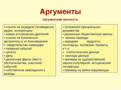Аргументы Аргументами являются • ссылки на передачи телевидения, радио, киноф...