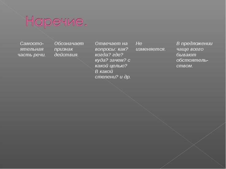 Самосто-ятельная часть речи. Обозначает признак действия. Отвечает на вопросы...