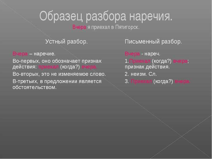 Образец разбора наречия. Вчера я приехал в Пятигорск. Устный разбор. Письменн...