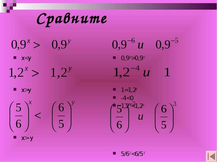 Сравните хy x>-y 0,9-6>0,9-5 1=1,20 -4