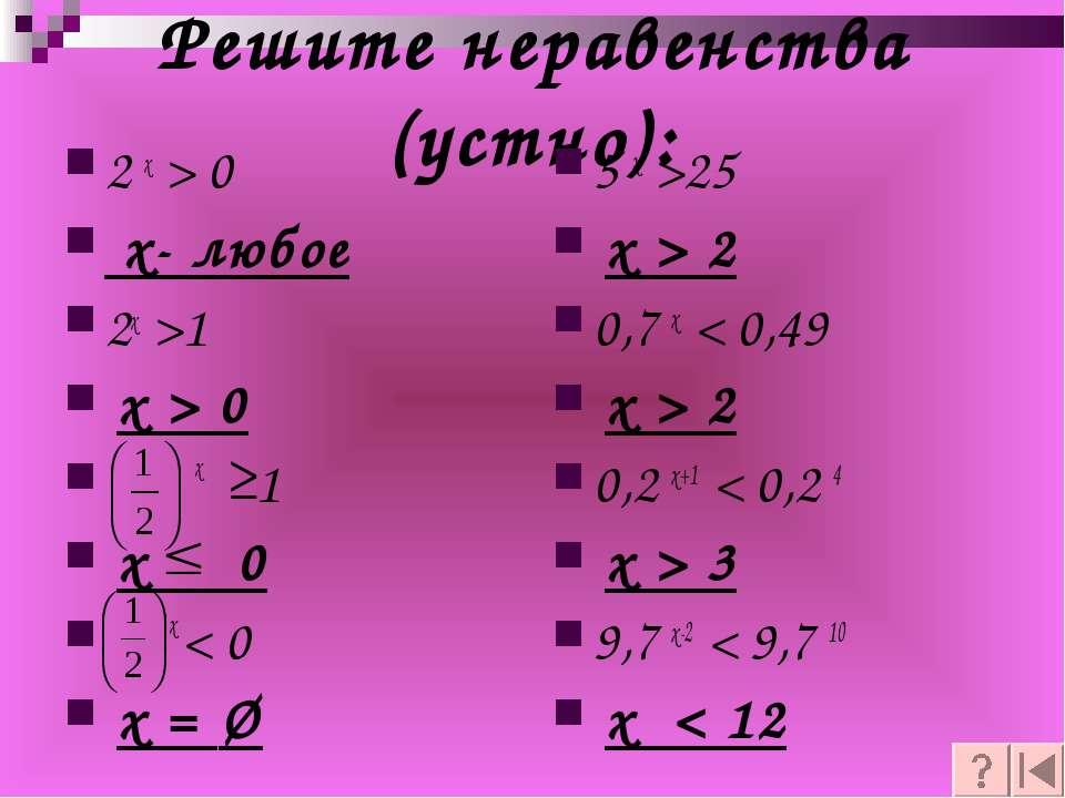 Решите неравенства (устно): 2 х > 0 x- любое 2x >1 x > 0 х 1 х 0 х < 0 x = Ø ...