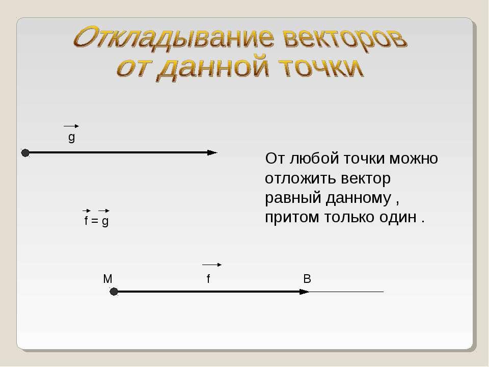 От любой точки можно отложить вектор равный данному , притом только один . g ...