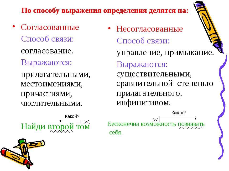 По способу выражения определения делятся на: Согласованные Способ связи: согл...