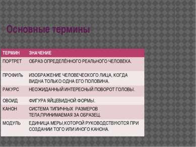 Основные термины ТЕРМИН ЗНАЧЕНИЕ ПОРТРЕТ ОБРАЗ ОПРЕДЕЛЁННОГО РЕАЛЬНОГО ЧЕЛОВЕ...