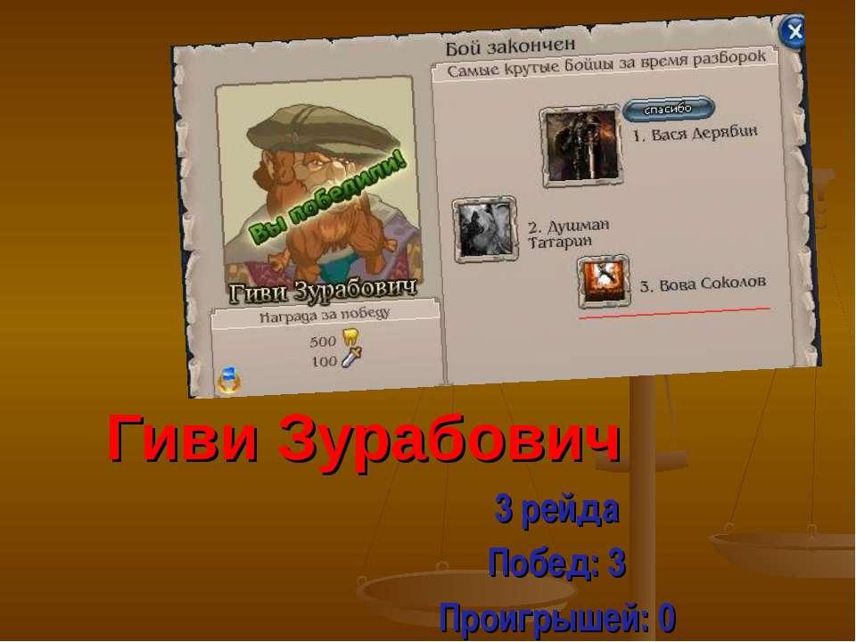 Гиви Зурабович 3 рейда Побед: 3 Проигрышей: 0