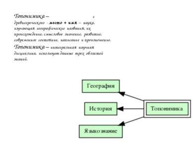 Топонимика – с древнегреческого - место + имя – наука, изучающая географическ...