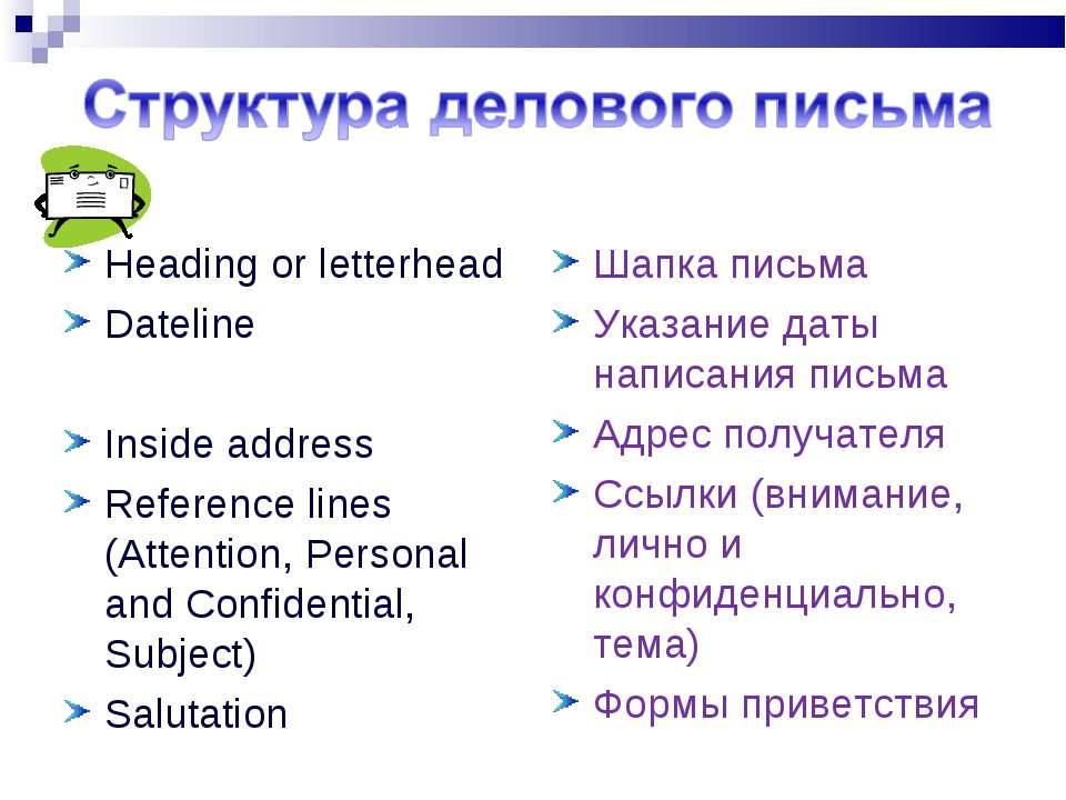 Heading or letterhead Dateline Inside address Reference lines (Attention, Per...