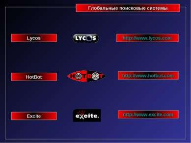 Глобальные поисковые системы Lycos HotBot Excite http://www.lycos.com http://...