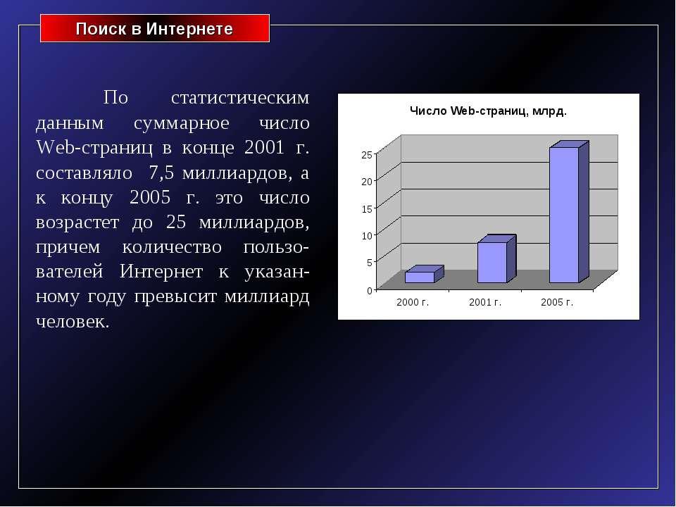Поиск в Интернете По статистическим данным суммарное число Web-страниц в конц...