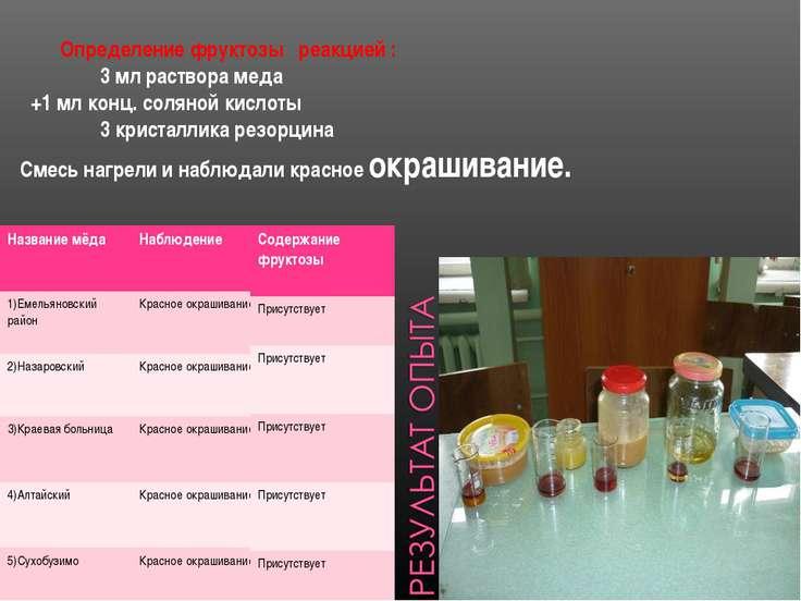Определение фруктозы реакцией : 3 мл раствора меда +1 мл конц. соляной кислот...