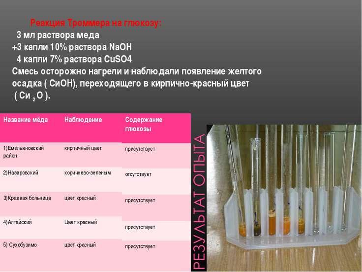 Реакция Троммера на глюкозу: 3 мл раствора меда +3 капли 10% раствора NaOH 4 ...