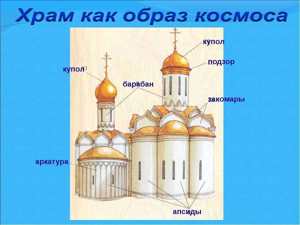 апсиды барабан купол купол закомары подзор аркатура