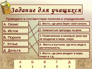 Задание для учащихся Приведите в соответствие понятия и определения: А. Оазис...