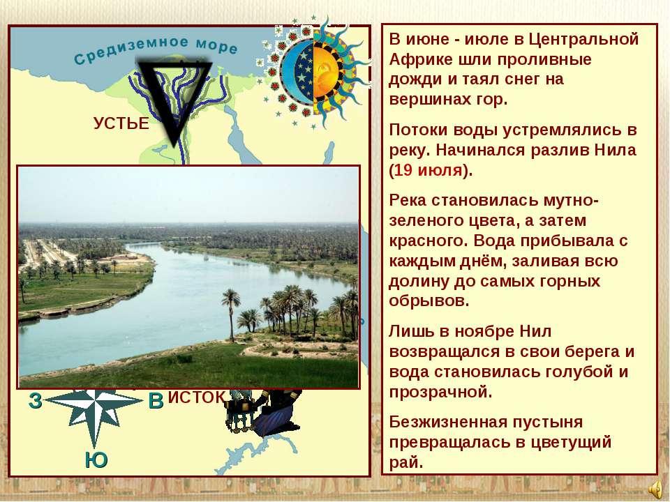 C З В Ю Ливийская пустыня Нил ИСТОК 1 порог — УСТЬЕ 12 - 15 км В июне - июле ...