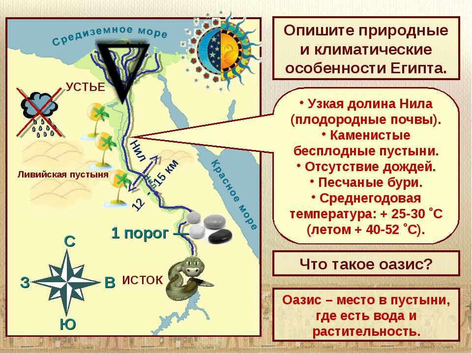C З В Ю Ливийская пустыня Нил ИСТОК 1 порог — УСТЬЕ Опишите природные и клима...