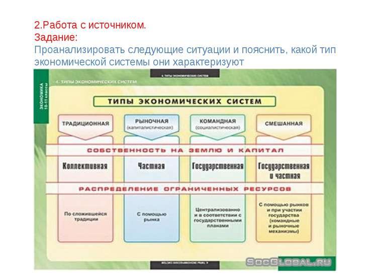 2.Работа с источником. Задание: Проанализировать следующие ситуации и пояснит...