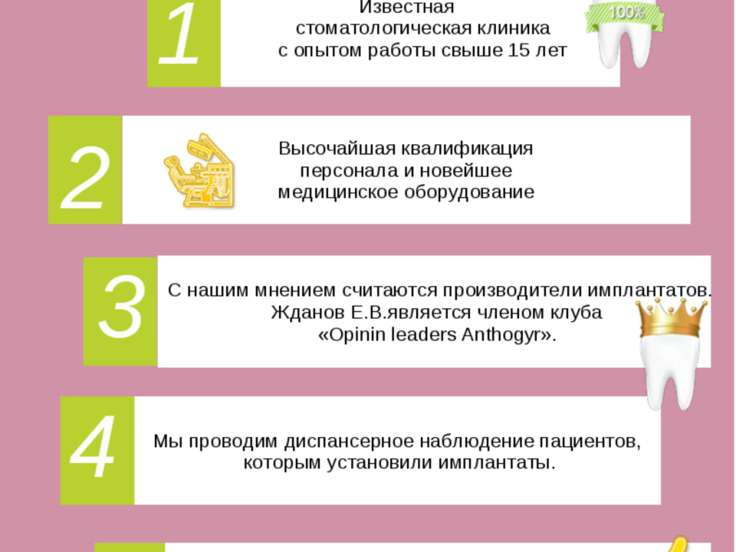 Почему мы лучшие? Пять причин работать с нами 1 Высочайшая квалификация персо...