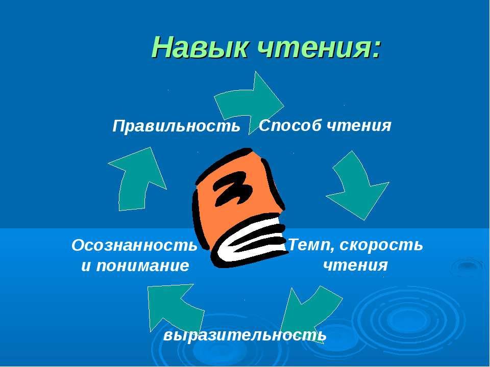 Навык чтения: