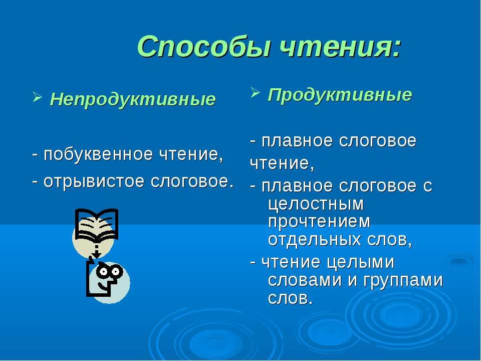Способы чтения: Непродуктивные - побуквенное чтение, - отрывистое слоговое. П...