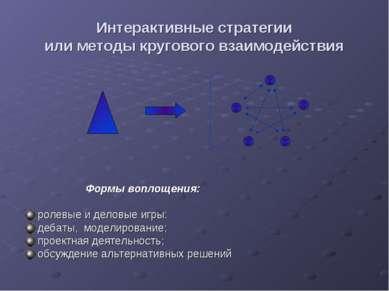 Интерактивные стратегии или методы кругового взаимодействия Формы воплощения:...