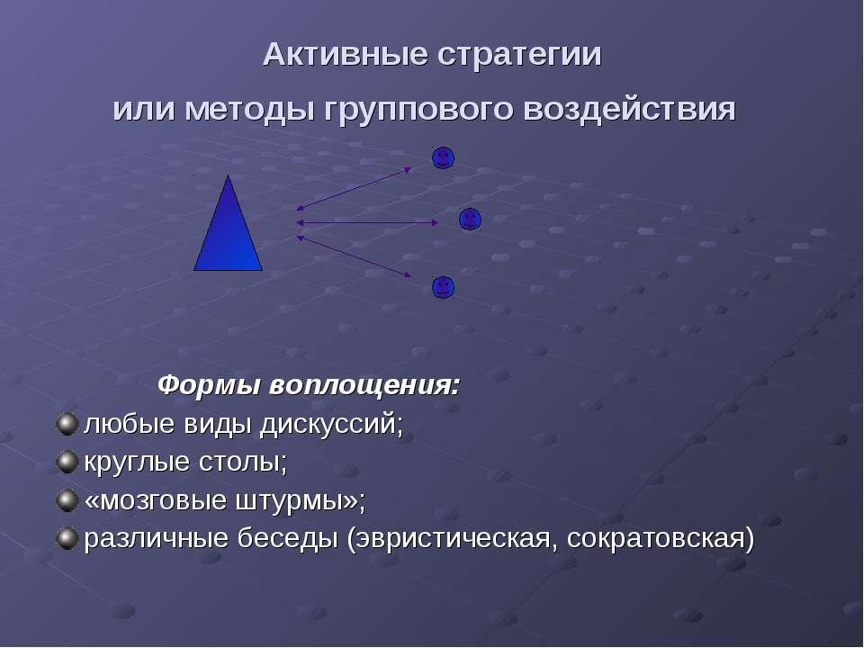 Активные стратегии или методы группового воздействия Формы воплощения: любые ...