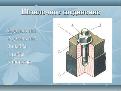 Шпилечное соединение 1-деталь №1 2-деталь №2 3-шайба 4-гайка 5-шпилька