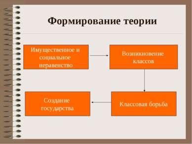 Формирование теории Классовая борьба Создание государства Возникновение класс...
